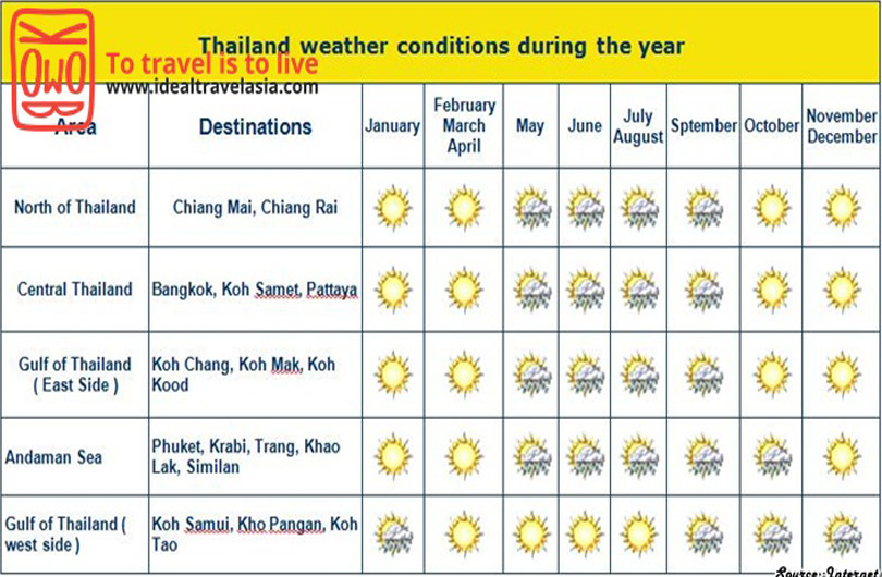 thailand-weather-news