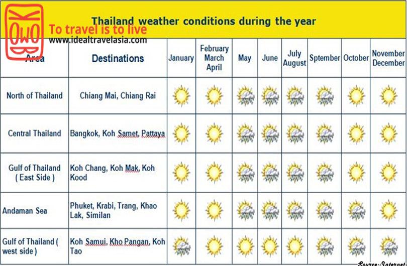 thailand-weather-news